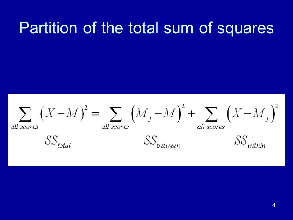 Partition of the total sum of squares