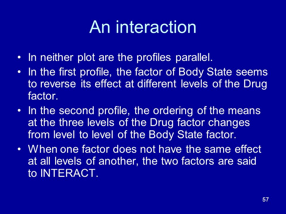 An interaction In neither plot are the profiles parallel.