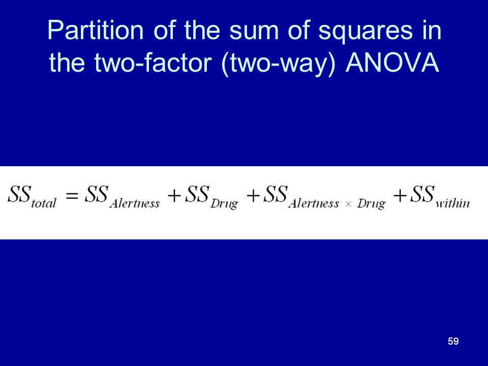 Partition of the sum of squares in the two-factor (two-way) ANOVA