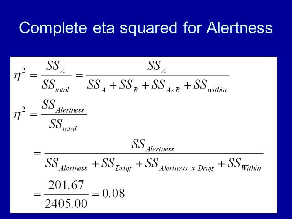 Complete eta squared for Alertness