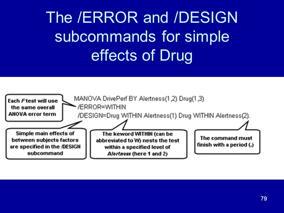 The /ERROR and /DESIGN subcommands for simple effects of Drug