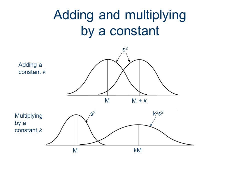 Adding and multiplying by a constant