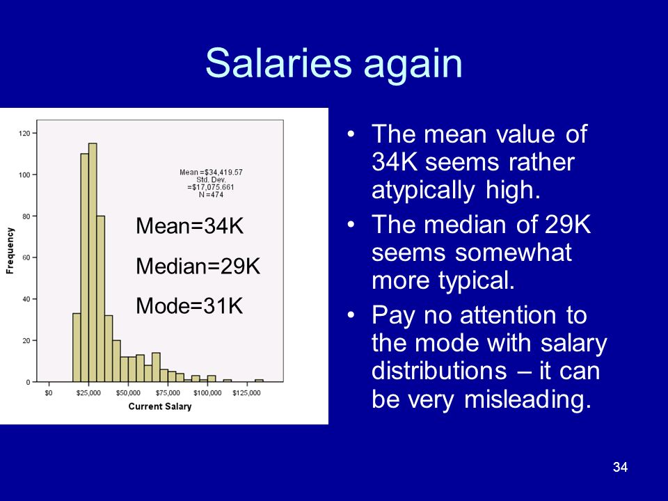 Salaries again The mean value of 34K seems rather atypically high.