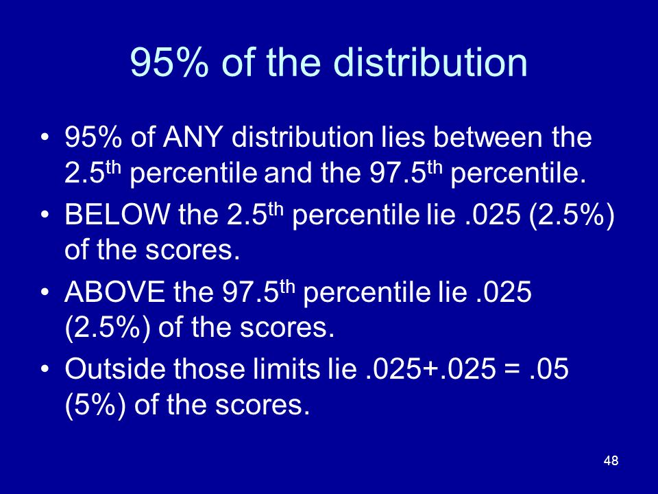 95% of the distribution 95% of ANY distribution lies between the 2.5th percentile and the 97.5th percentile.