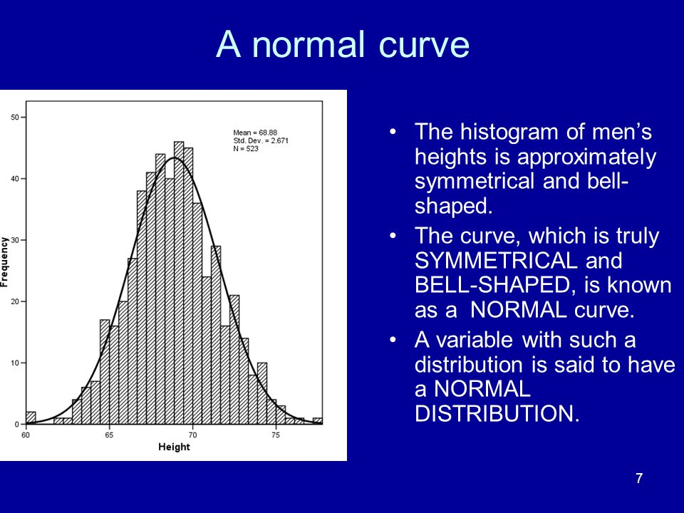 A normal curve The histogram of men's heights is approximately symmetrical and bell-shaped.