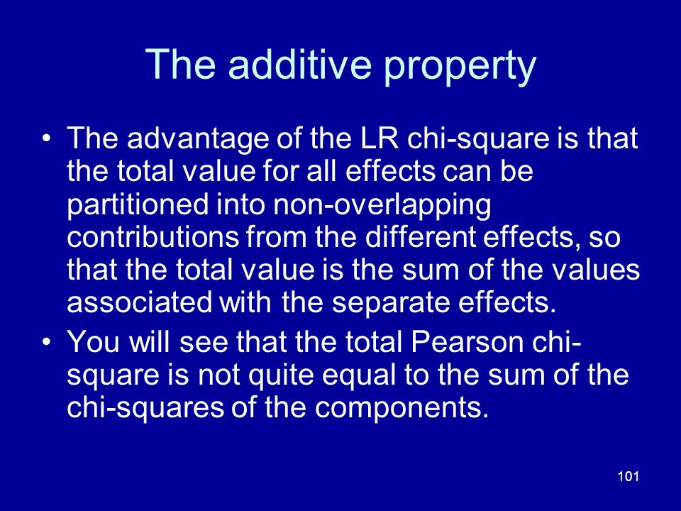 The additive property