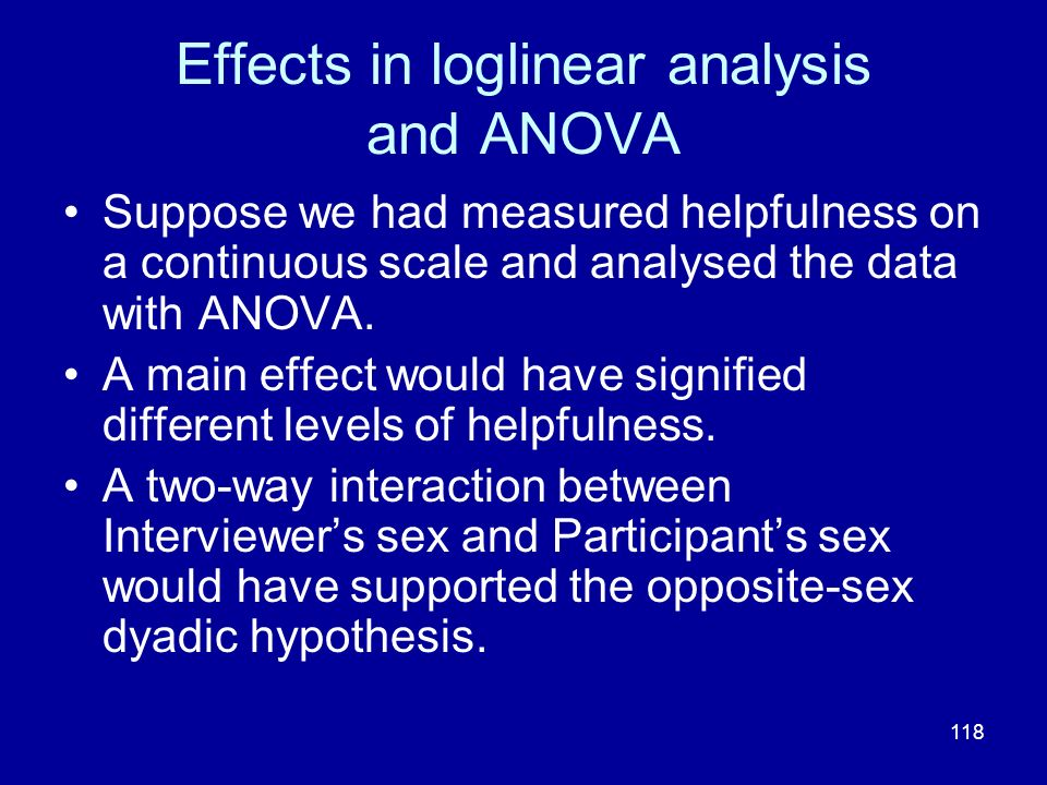 Effects in loglinear analysis and ANOVA