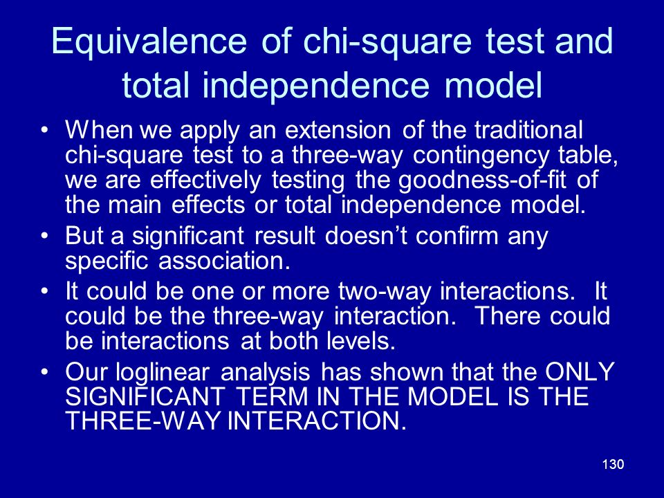 Equivalence of chi-square test and total independence model