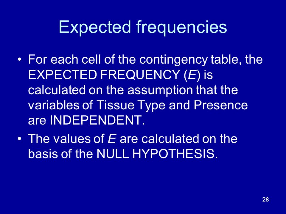Expected frequencies