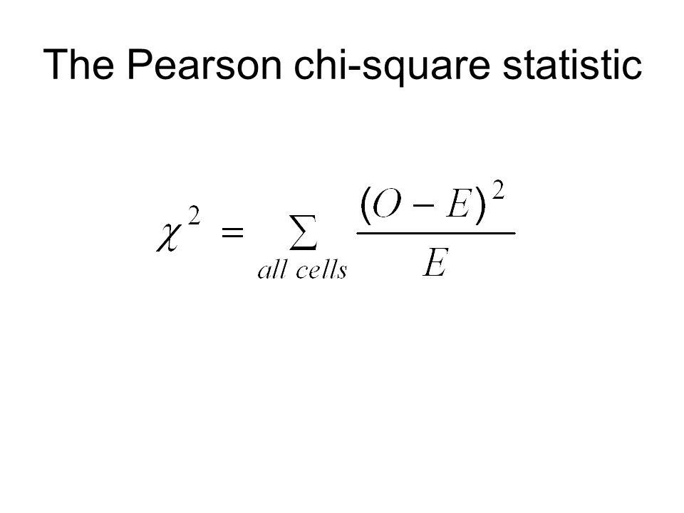 The Pearson chi-square statistic