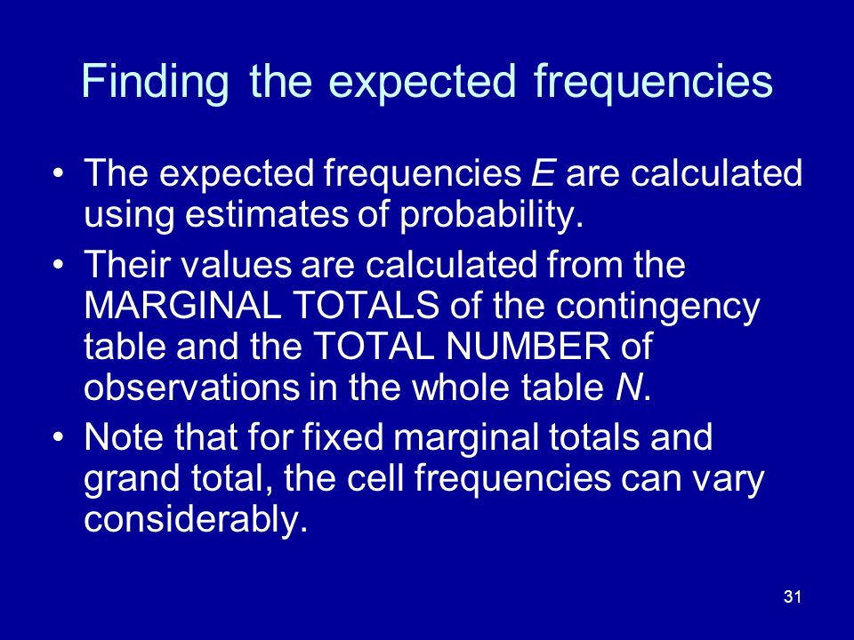 Finding the expected frequencies