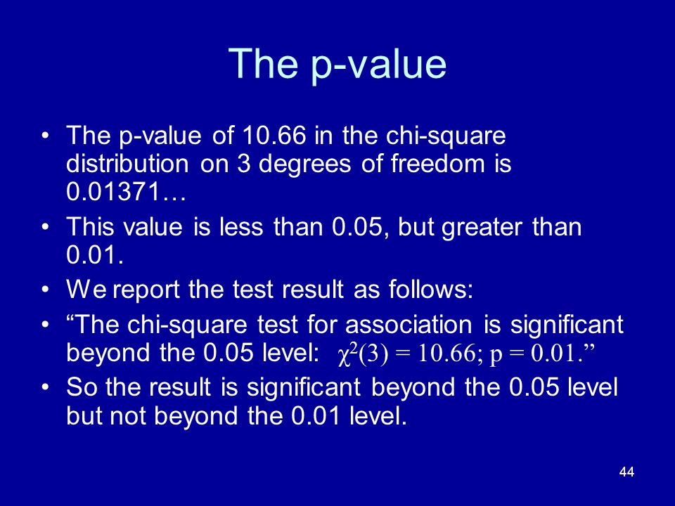 The p-value The p-value of 10.66 in the chi-square distribution on 3 degrees of freedom is 0.01371…