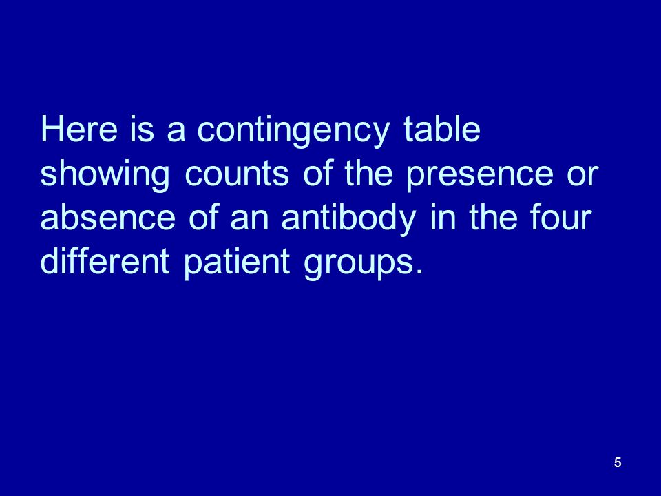 Here is a contingency table showing counts of the presence or absence of an antibody in the four different patient groups.