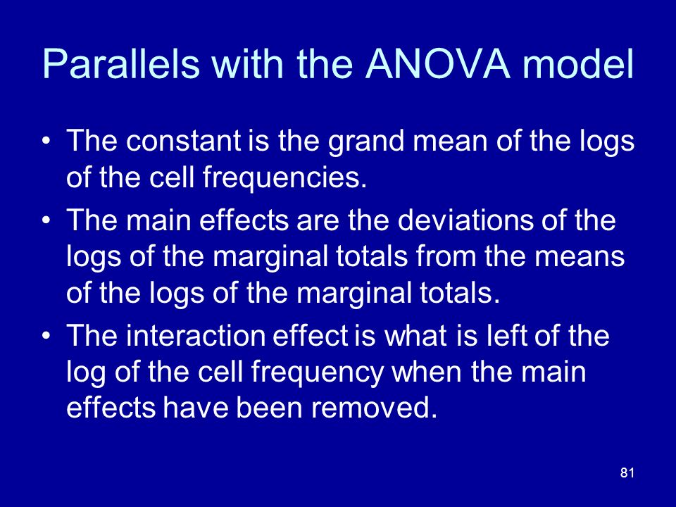 Parallels with the ANOVA model