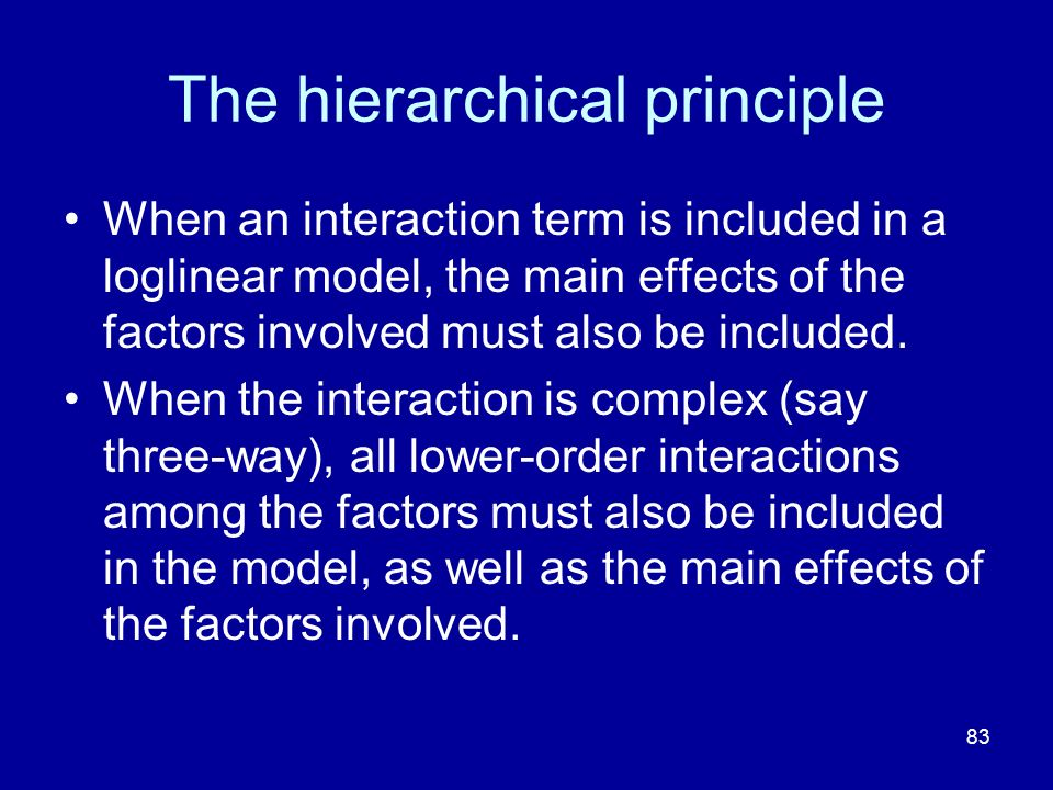 The hierarchical principle