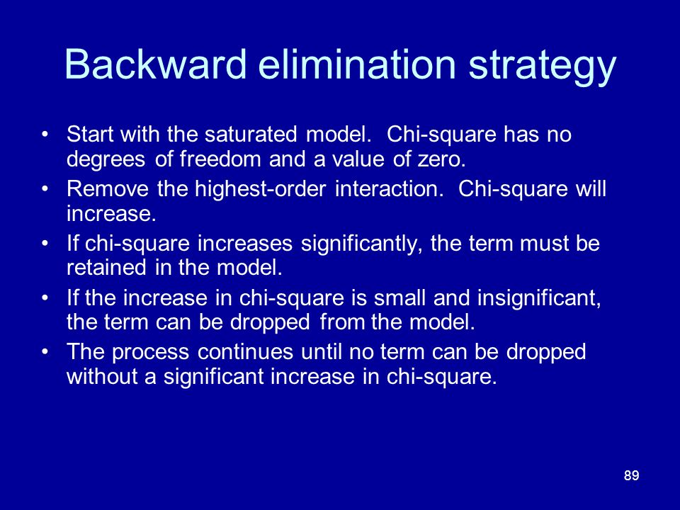 Backward elimination strategy