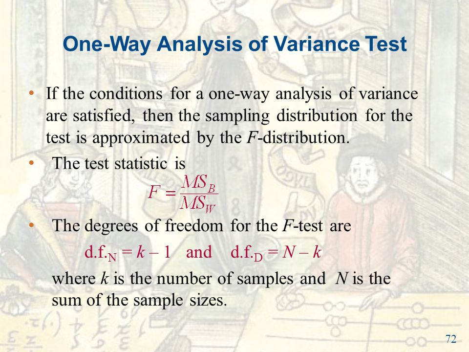 one way analysis of variance essay Analysis of variance(anova) is a statistical method of comparing the _____ of several populations standard deviations variances means none of the above if h0: b1= b2 = b3 =0 is rejected, then we can conclude that there is no linear relationship between the dependent (y) and independent (x) variables in the model.