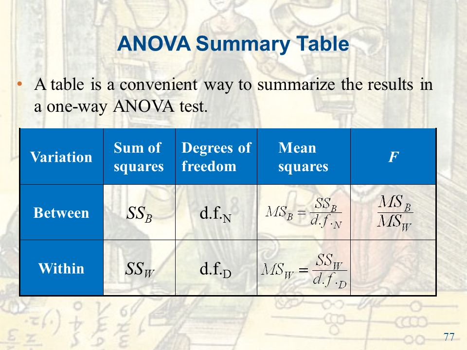 Chapter 10 chi square tests and the f distribution ppt for 1 way anova table