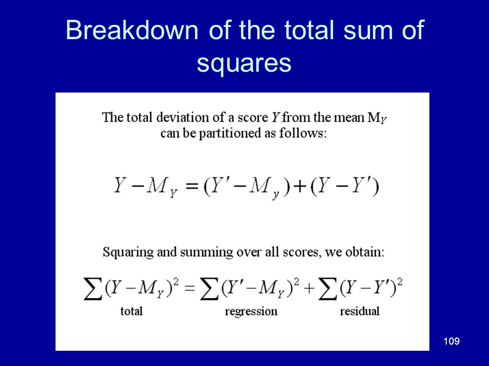 Breakdown of the total sum of squares