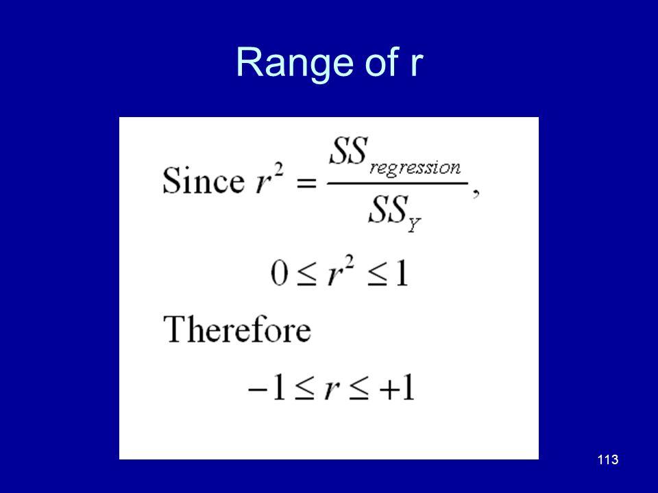 Range of r