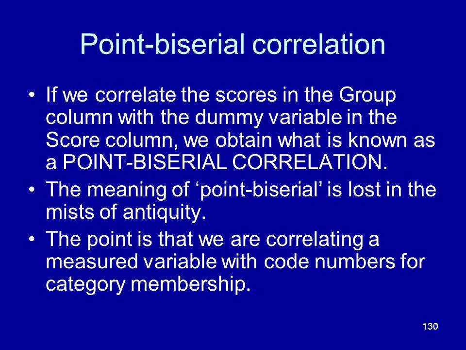 Point-biserial correlation