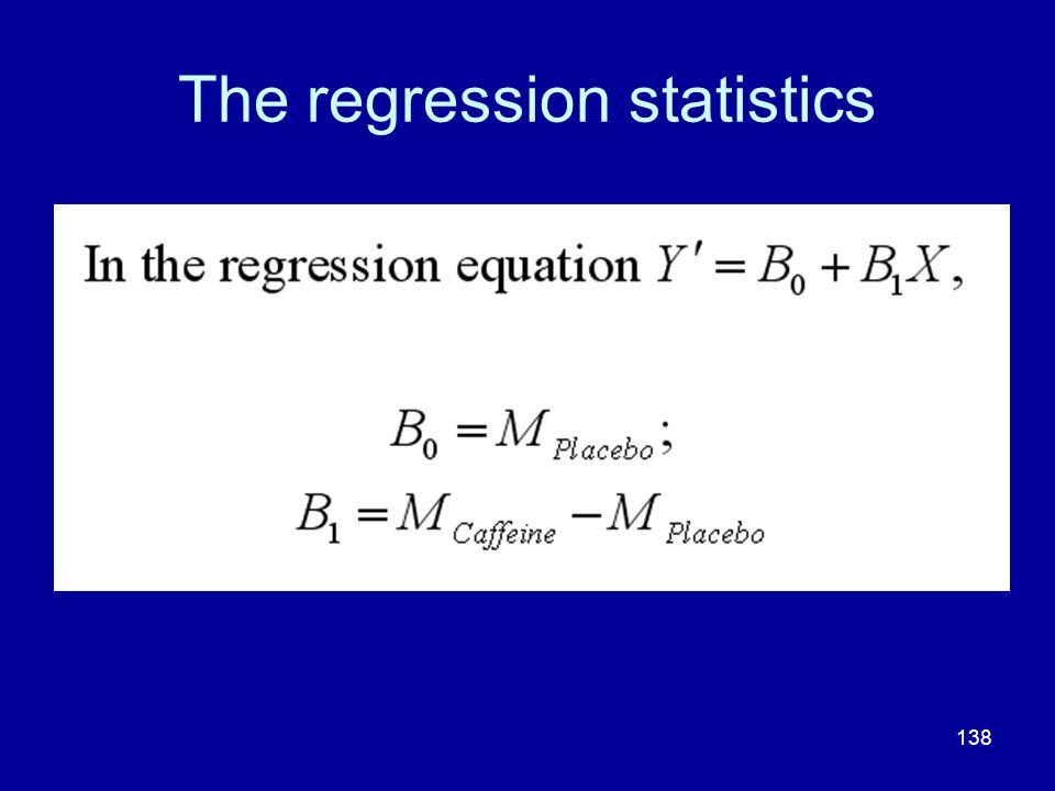 The regression statistics