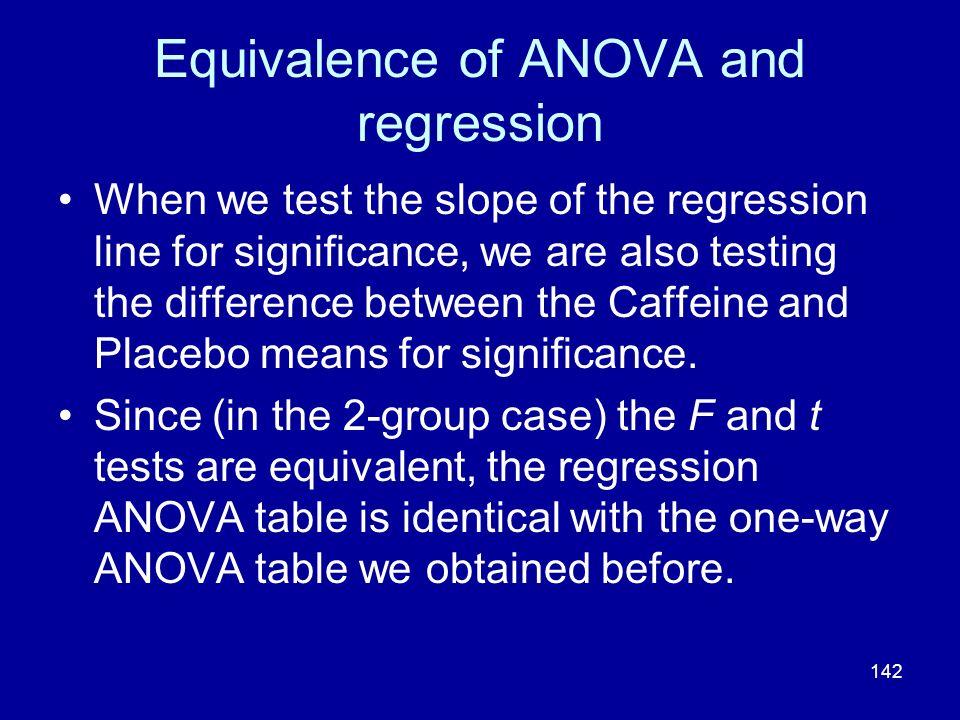 Equivalence of ANOVA and regression