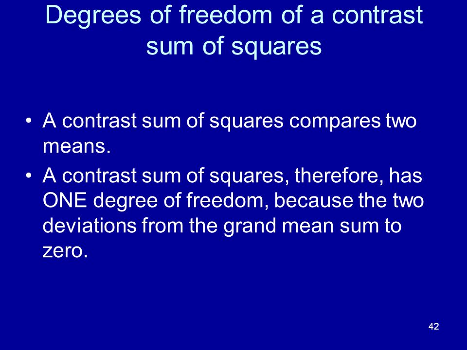 Degrees of freedom of a contrast sum of squares