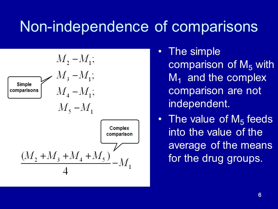 Non-independence of comparisons