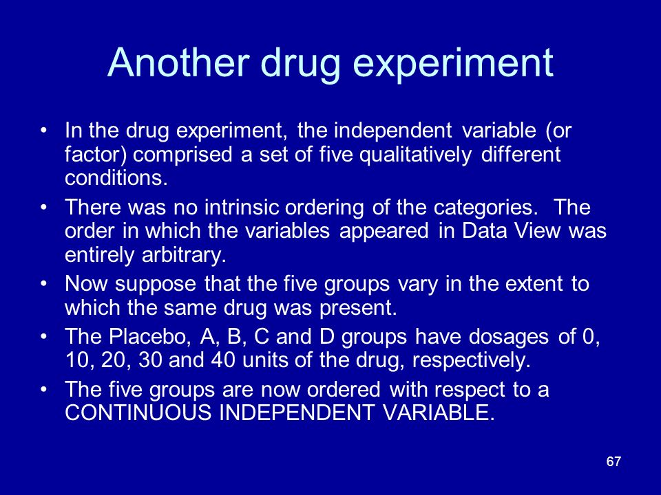 Another drug experiment