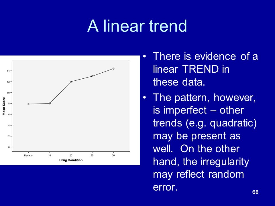 A linear trend There is evidence of a linear TREND in these data.