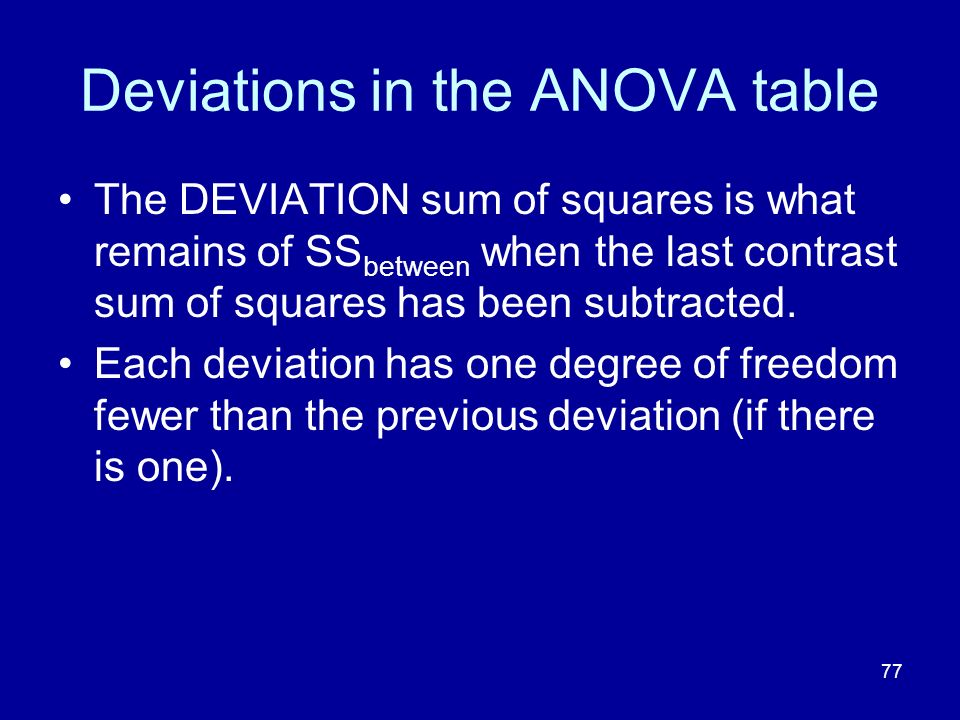 Deviations in the ANOVA table