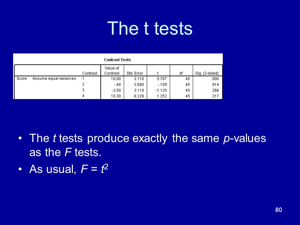 The t tests The t tests produce exactly the same p-values as the F tests. As usual, F = t2