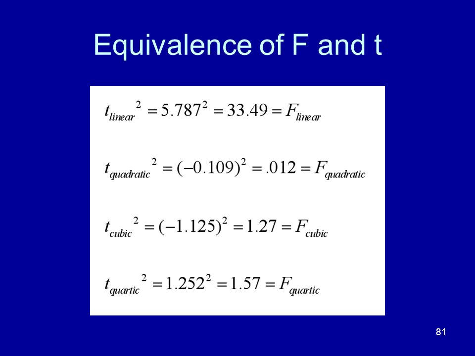 Equivalence of F and t