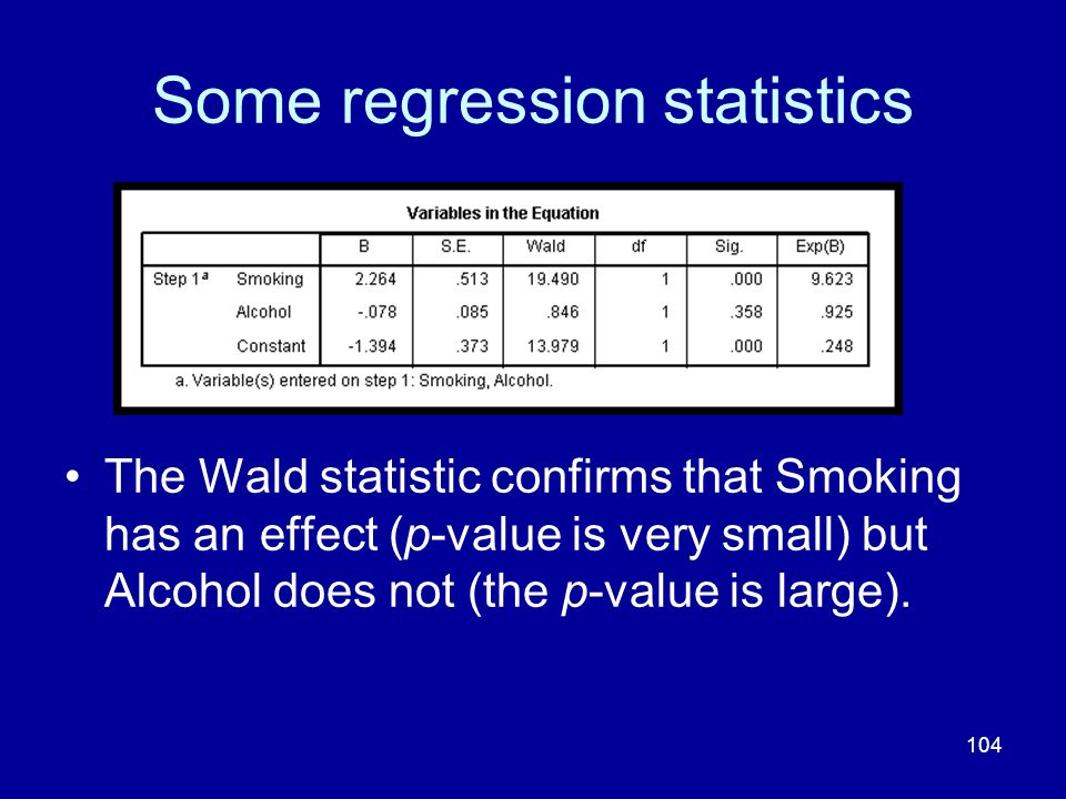 Some regression statistics