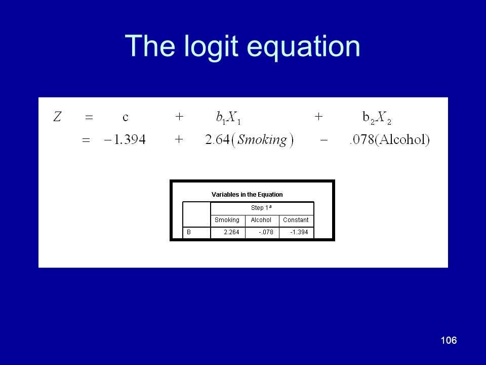 The logit equation