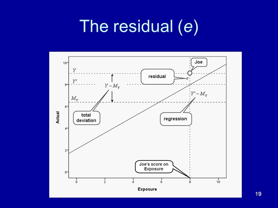 The residual (e)