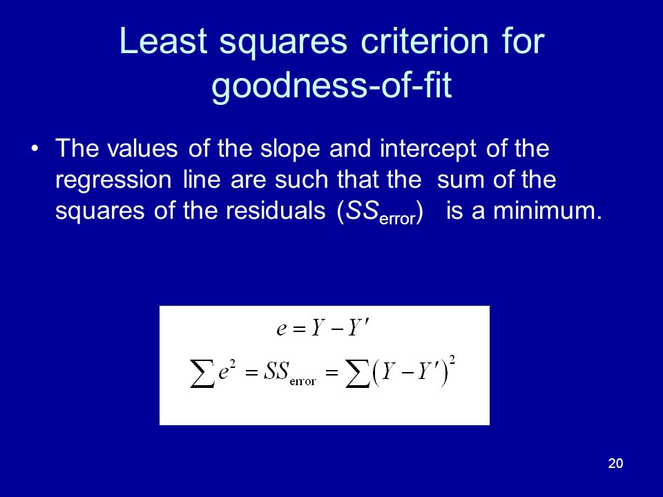 Least squares criterion for goodness-of-fit