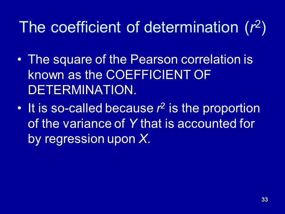 The coefficient of determination (r2)