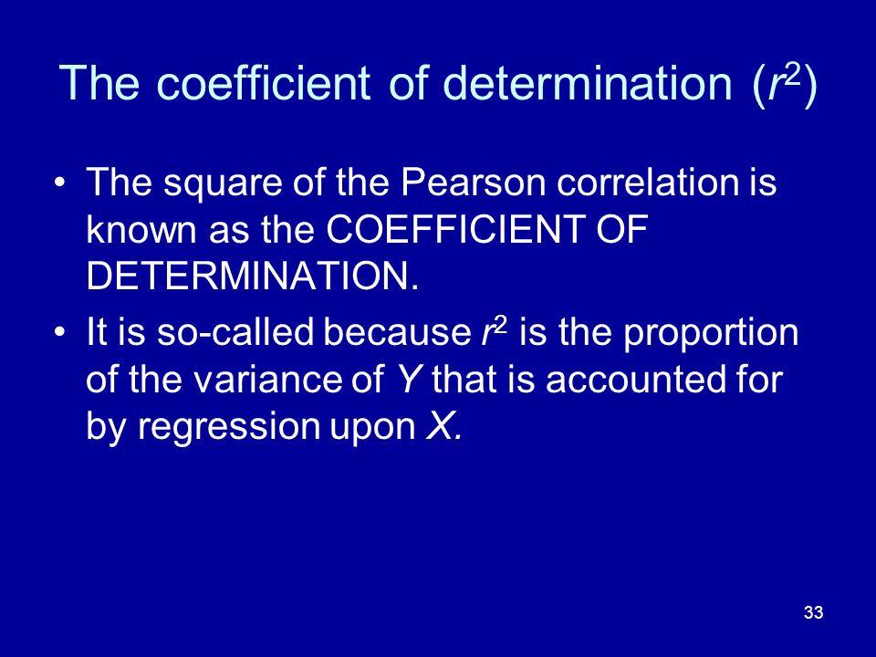 The coefficient of determination (r2)
