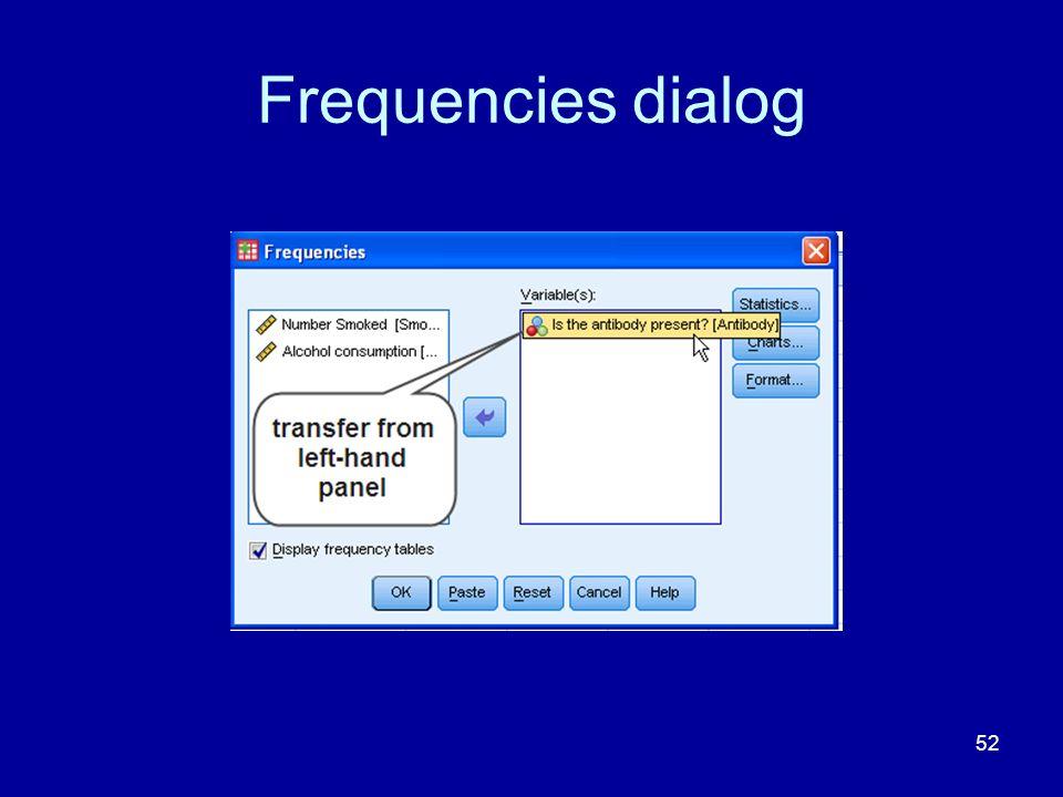 Frequencies dialog