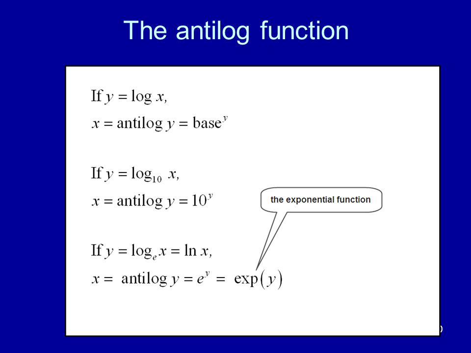 The antilog function