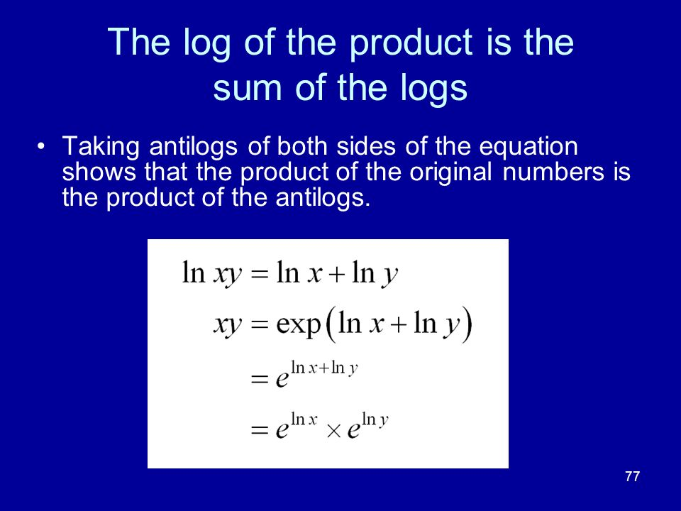 The log of the product is the sum of the logs