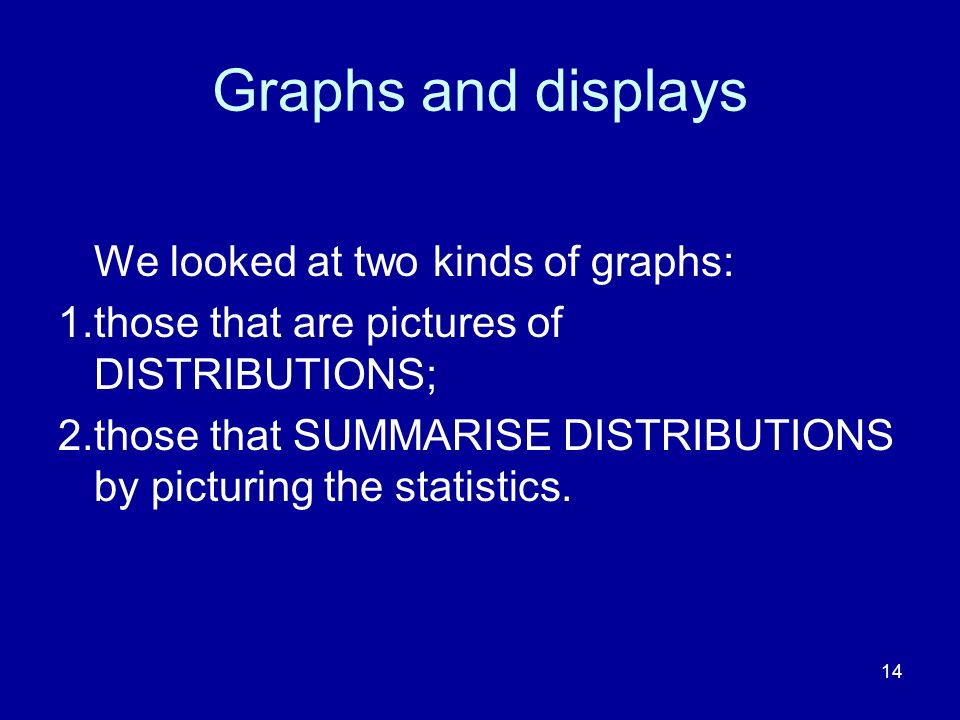 Graphs and displays We looked at two kinds of graphs:
