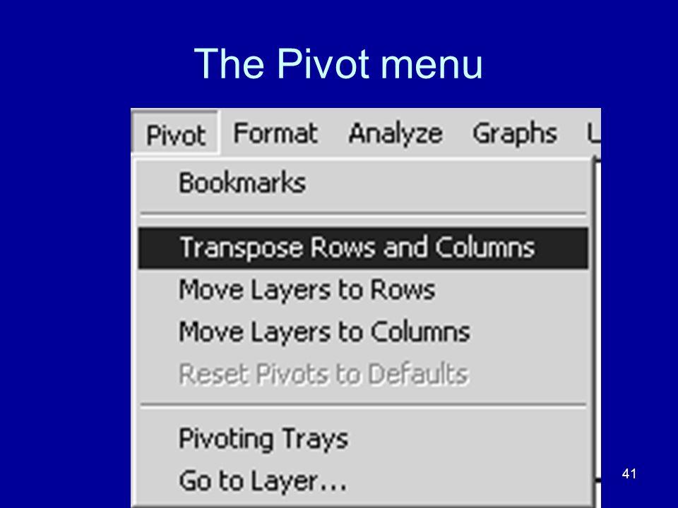 The Pivot menu