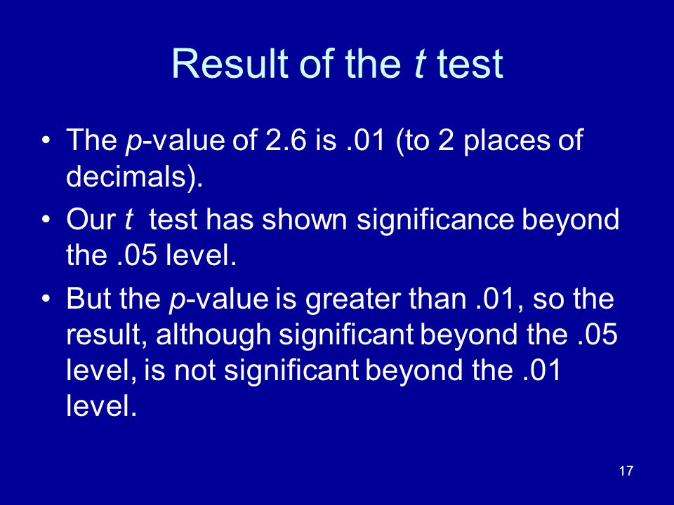 Result of the t test The p-value of 2.6 is .01 (to 2 places of decimals). Our t test has shown significance beyond the .05 level.