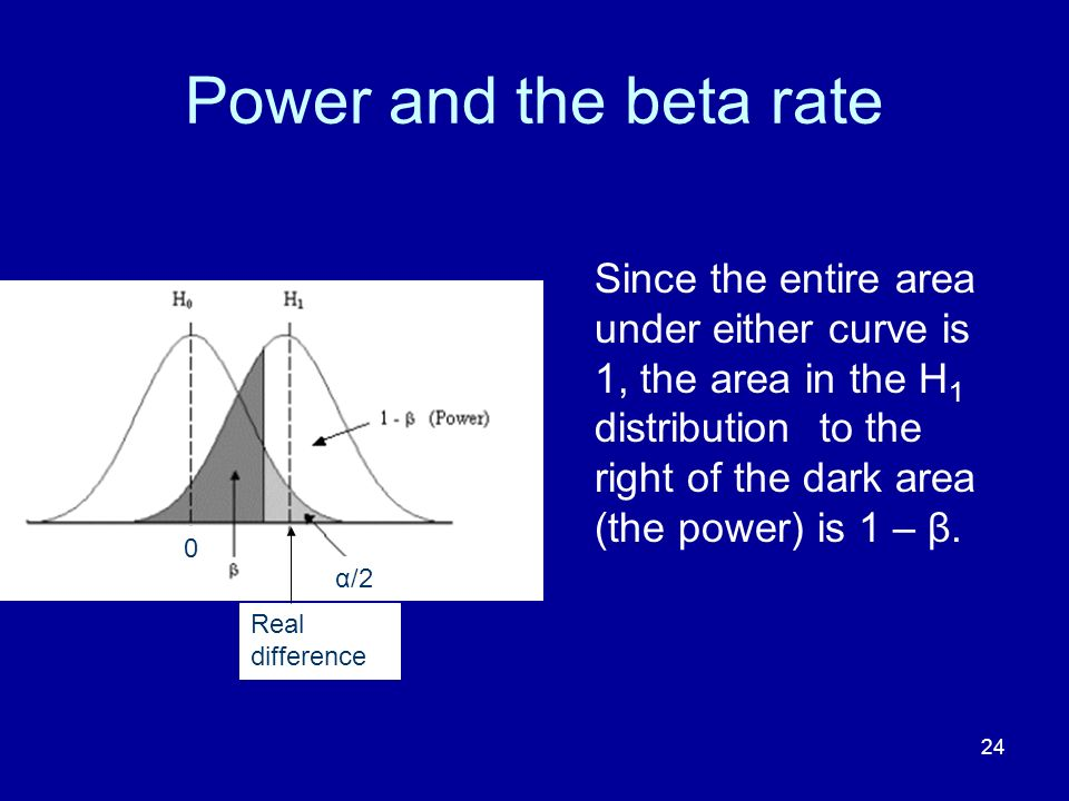 Power and the beta rate