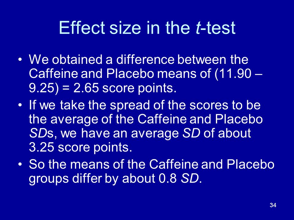 Effect size in the t-test