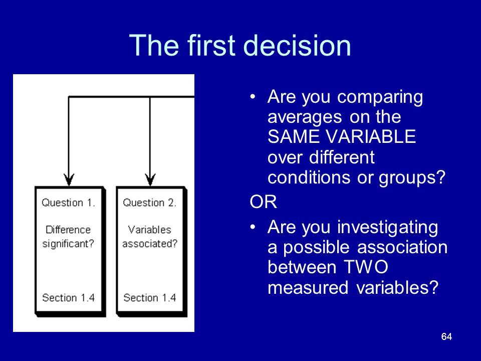 The first decision Are you comparing averages on the SAME VARIABLE over different conditions or groups
