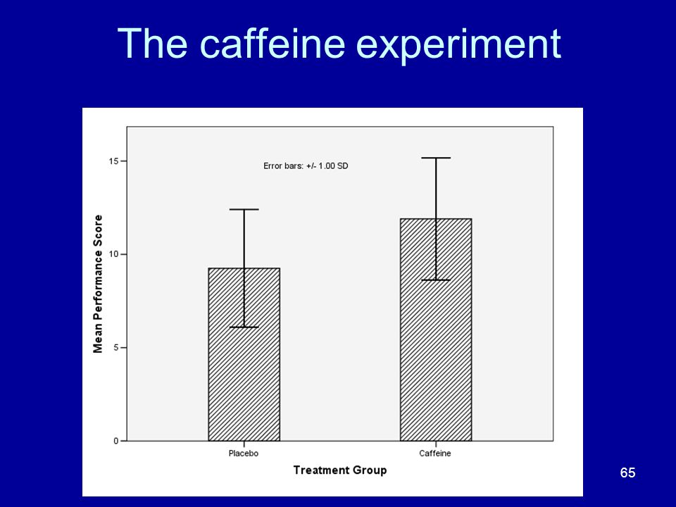 The caffeine experiment